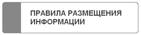 Правила размещения информации